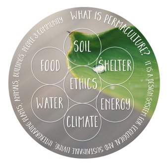 GEOMETRIC-WHAT-IS-PERMACULTURE-2